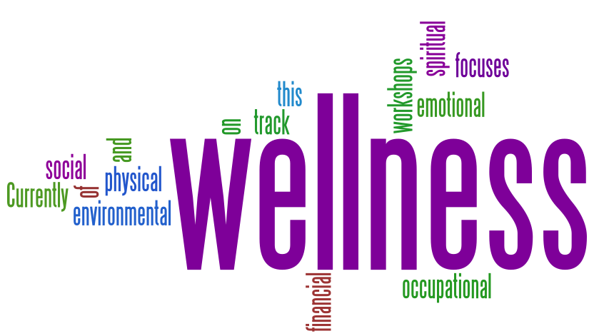 hesalth & wellness infographic made of buzzwords