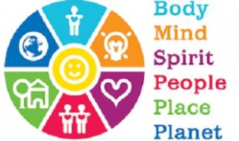 Wheel of wellbeing body mind spirit people place planet